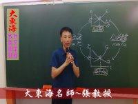 ★大東海(110年、111年)→『經濟學』精修→新班開課→「大東海」名師→張賢 教授!