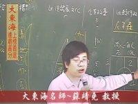 ◎大東海→103年元月12日→『行政學』→春季新班開課→大東海名師→蘇靖堯 教授