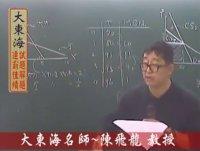 ◎大東海→103.1.12→初等考試→『經濟學大意』→現場解題→發表會!