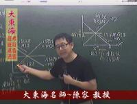 ★大東海→103年→高考普考→『經濟學』→考前題庫猜題班→大東海領袖名師→陳容 授課