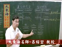 ★大東海→(105年度)『會計學』精修→新班開課→「大東海」超強名師 →呂紹堃 教授