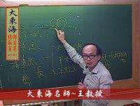 ★大東海(106年度)→『國文(公文)』精修→新班開課→「大東海」天王名師→王攜之 教授 !