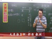 ★大東海→107、108年『政治學』(高分示範~寫作班)→大東海領袖名師~郝強 教授!