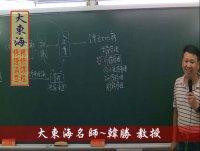 ★大東海(108、109年)→『企業管理』精修→新班開課→大東海天王名師→韓勝 教授!