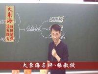 ★大東海(108、109年)→『貨幣銀行學』精修→新班開課→「大東海」首席名師→張賢 教授!