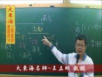 ★大東海(108、109年)→『企業管理』精修→新班開課→大東海天王名師→王立明 教授!