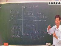 ★大東海→109年、110年→『行政學』→必考重點~菁英班→大東海領袖名師→楊銘 教授