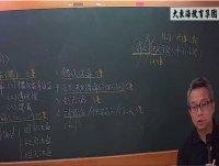 ★大東海(109、110年)→ 『刑法』精修→ 新班開課→大東海領袖名師 →「蕭友銘 教授」!