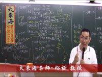 ★大東海(109年、110年)→『民法』精修→新班開課→「大東海」名師→裕樹 教授!